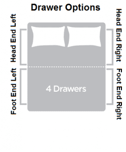 Divan Drawer Options