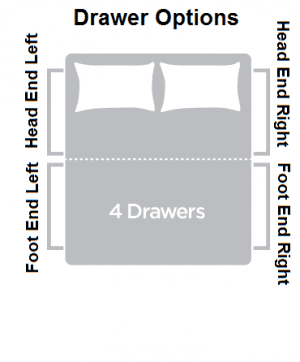 Divan Drawer Options